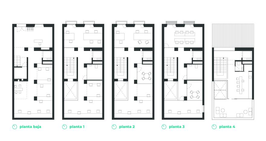Planos de distribución de coworking álamos