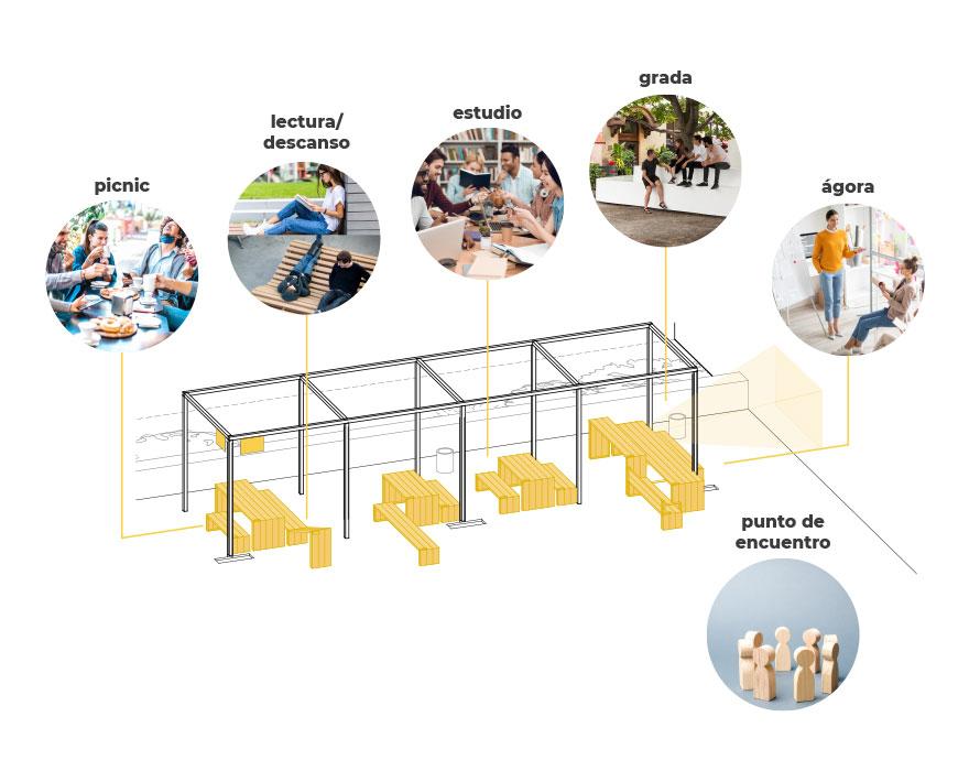 vista 3d del mobiliario accesible